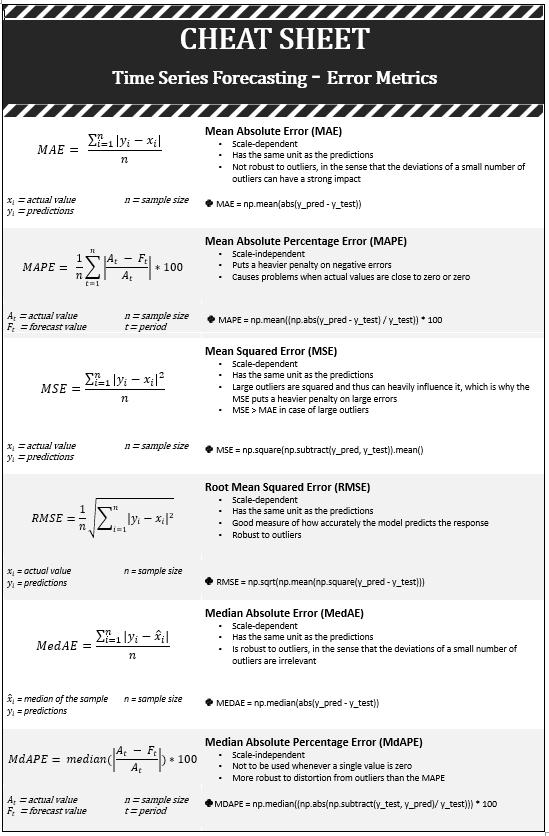 Python regression cheat sheet