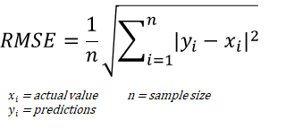 Formula of the RMSE